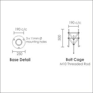 link base details