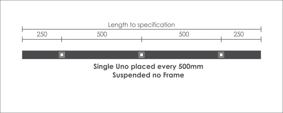 Single Uno placed every 500mm Suspended no Frame