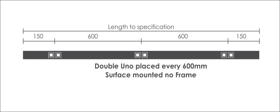 Double Uno placed every 600mm Surface mounted no Frame