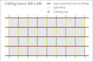 T-Line ceiling layout option 1