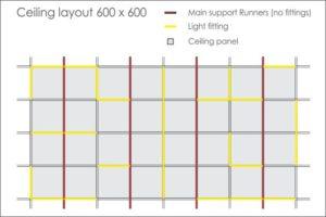 T-Line ceiling layout option 2