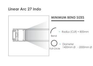 Linear Arc 27 Indo