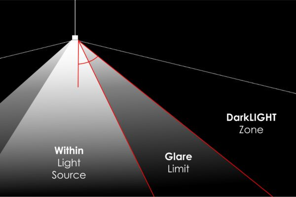 RLS DarkLIGHT Concept 1