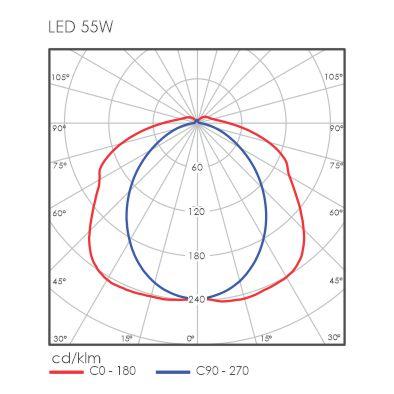 Nimbus light distribution