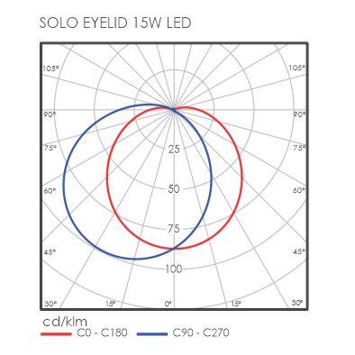Solo Eyelid 15W LED