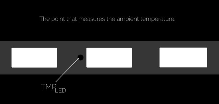 thermTECH - ambient temp point